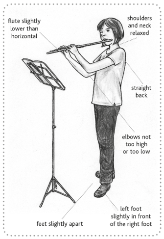 Standing posture illustration